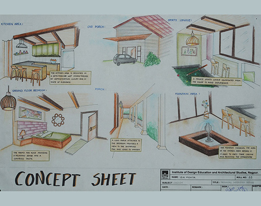 Architecture concept sheet images for Concept sheet for interior design